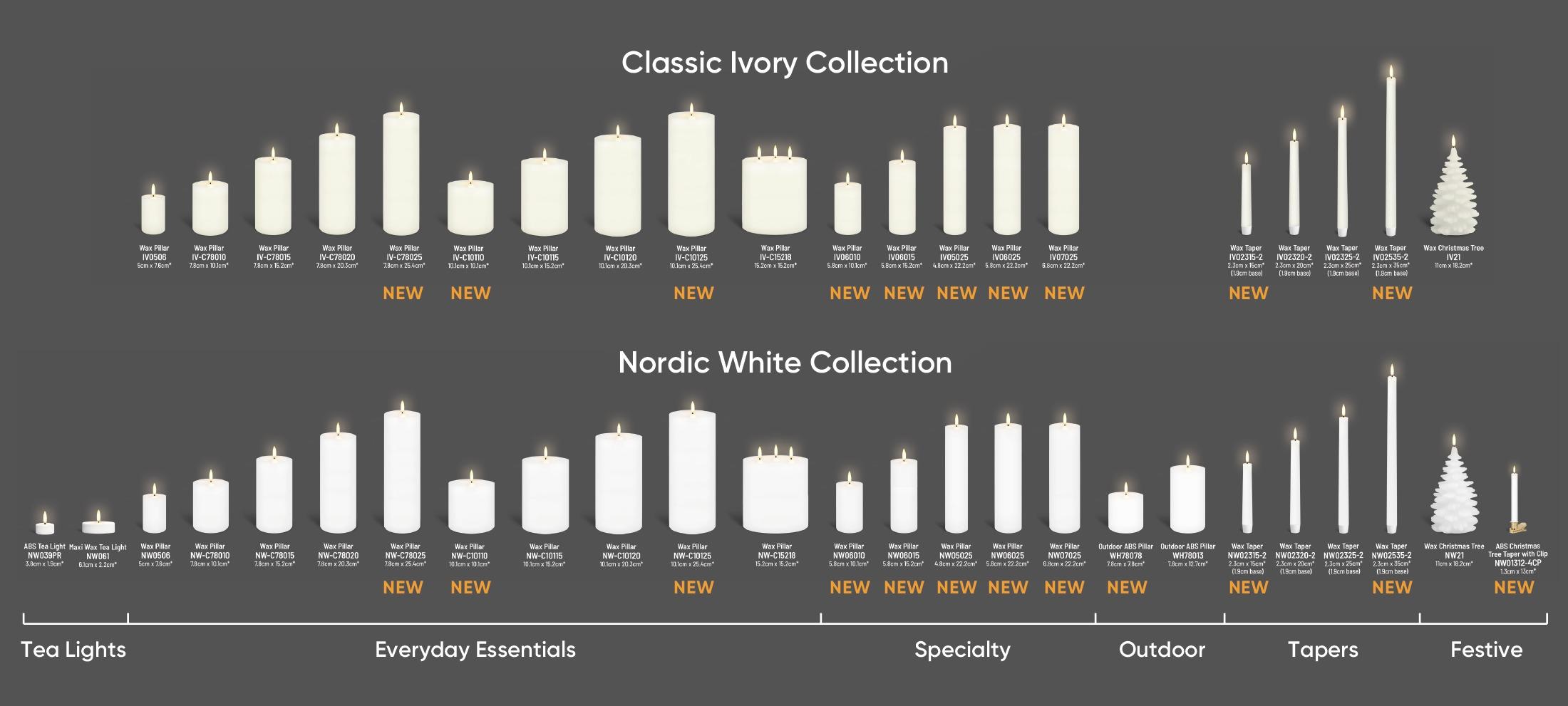 Enjoy Living Uyuni Flameless Candles Comparison